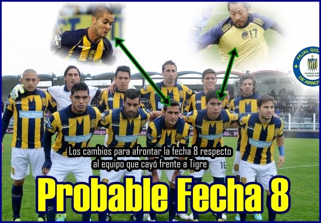probablefecha08